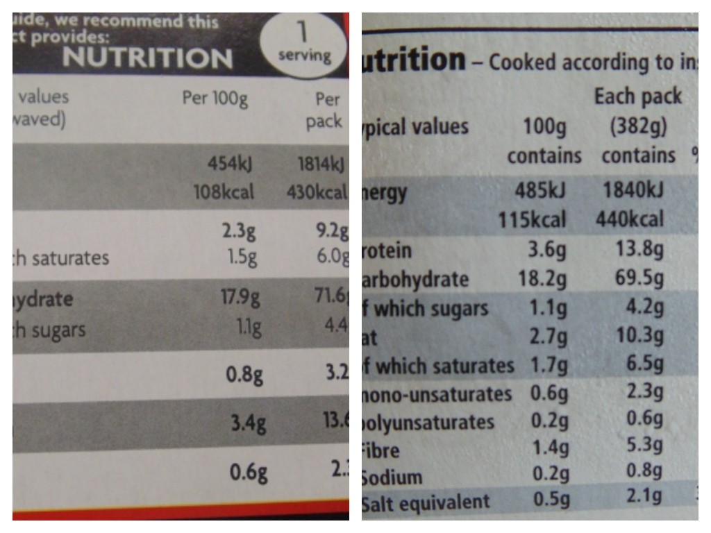 Ready Meal Monday - Comparison Between Asda (left) and Tesco (right) Macaroni Cheese Nutritional Information