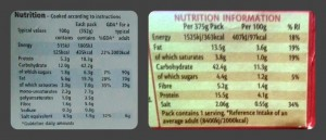 Ready Meal Monday – Nutritional Information Comparison Between Bisto and Tesco Minced Beef Hot Pot