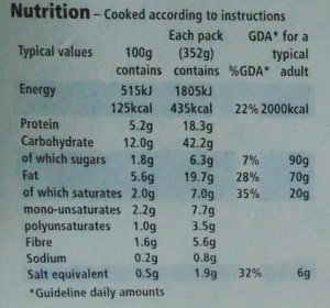 Ready Meal Monday - Nutritional Information for Tesco Beef Hot Pot