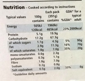 Ready Meal Monday – Tesco Everyday Value Chicken Curry and Rice Nutritional Information