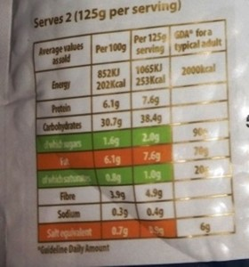 Merchant-Gourmet Red and White Quinoa nutritional information